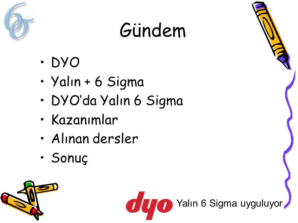 Gündem DYO Yalın + 6 Sigma DYO'da Yalın 6 Sigma Kazanımlar