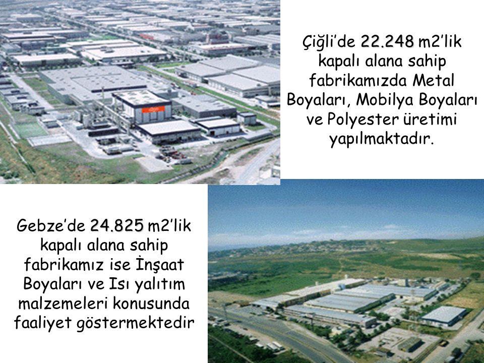 Çiğli'de 22.248 m2'lik kapalı alana sahip fabrikamızda Metal Boyaları, Mobilya Boyaları ve Polyester üretimi yapılmaktadır.