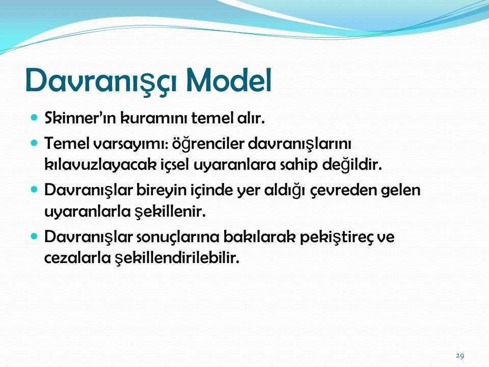 Davranışçı Model Skinner'ın kuramını temel alır.