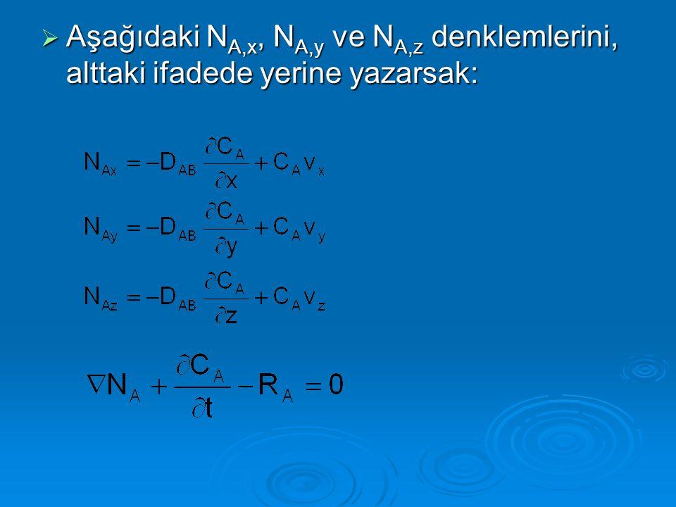 Aşağıdaki NA,x, NA,y ve NA,z denklemlerini, alttaki ifadede yerine yazarsak: