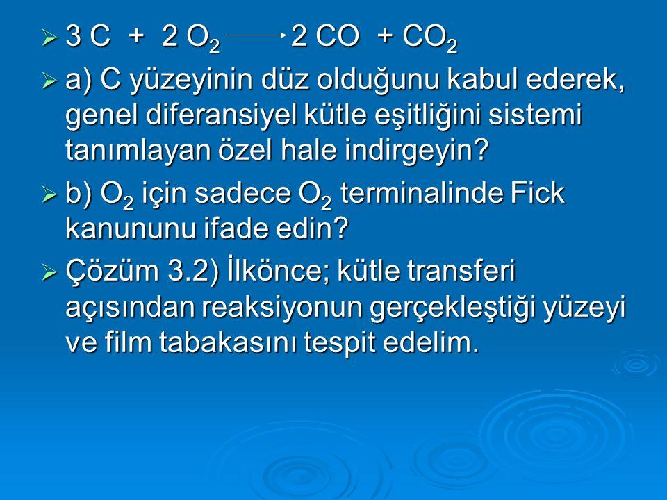 3 C + 2 O2 2 CO + CO2