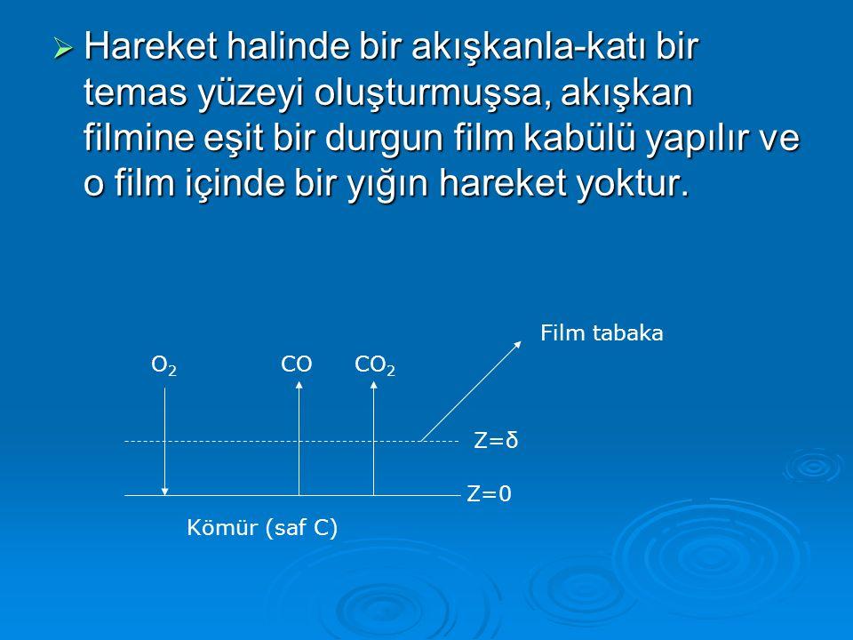 Hareket halinde bir akışkanla-katı bir temas yüzeyi oluşturmuşsa, akışkan filmine eşit bir durgun film kabülü yapılır ve o film içinde bir yığın hareket yoktur.