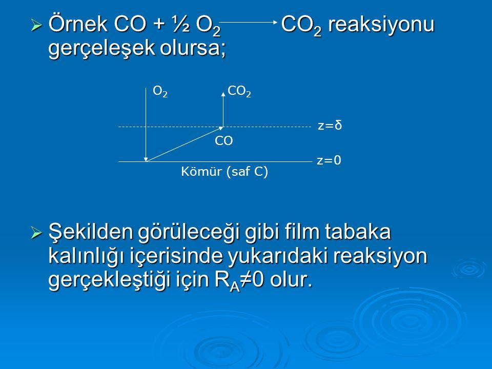 Örnek CO + ½ O2 CO2 reaksiyonu gerçeleşek olursa;