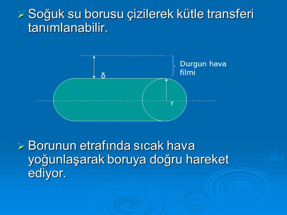 Soğuk su borusu çizilerek kütle transferi tanımlanabilir.