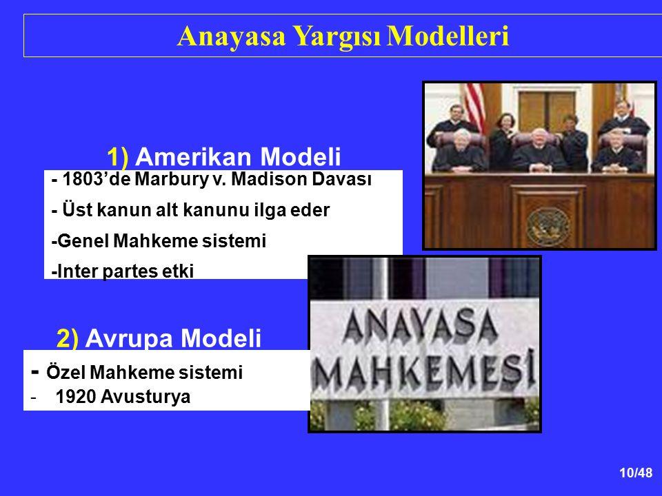 Anayasa Yargısı Modelleri