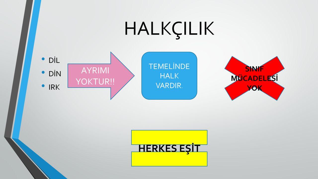 HALKÇILIK HERKES EŞİT AYRIMI YOKTUR!! DİL SINIF MÜCADELESİ YOK DİN