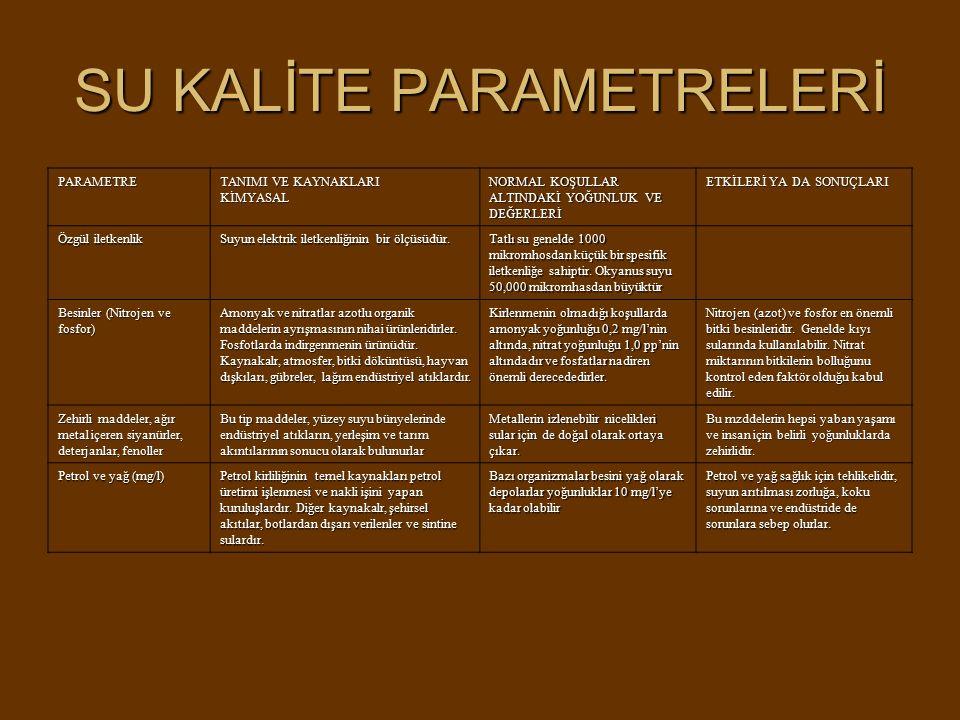 SU KALİTE PARAMETRELERİ