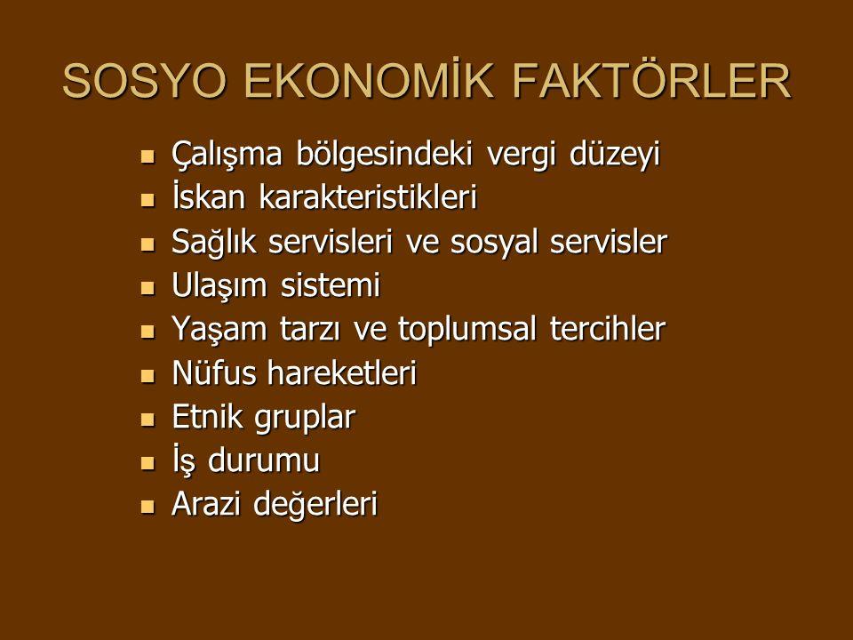 SOSYO EKONOMİK FAKTÖRLER