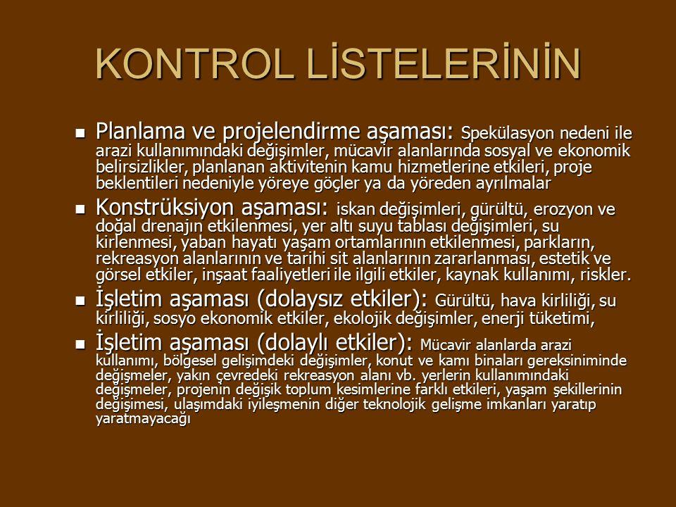 KONTROL LİSTELERİNİN