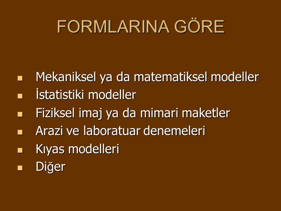 FORMLARINA GÖRE Mekaniksel ya da matematiksel modeller