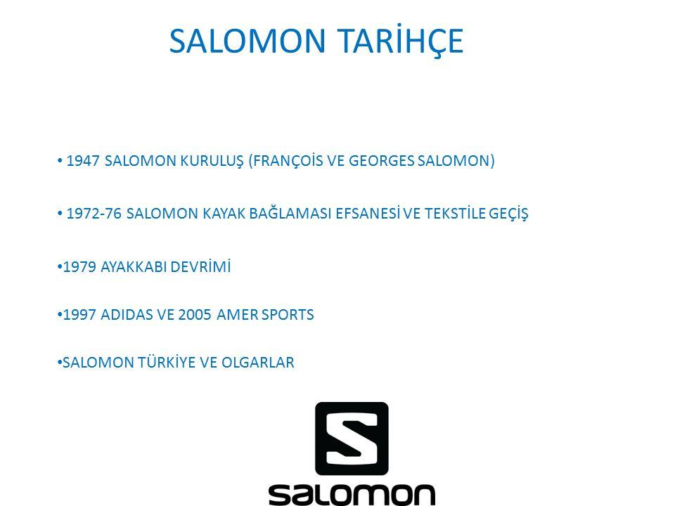 SALOMON TARİHÇE 1947 SALOMON KURULUŞ (FRANÇOİS VE GEORGES SALOMON)