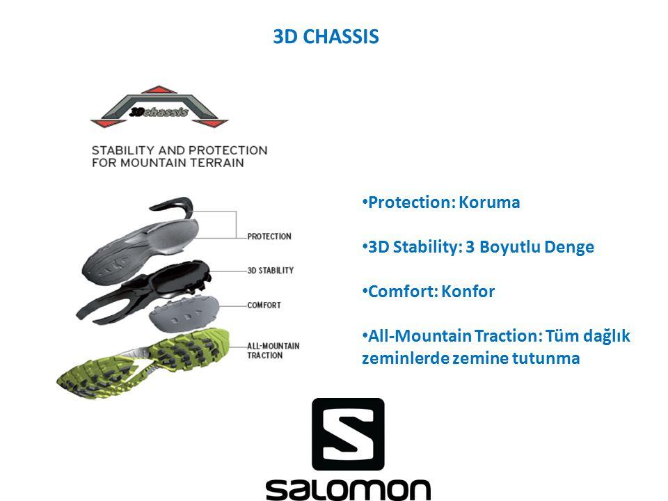 3D CHASSIS Protection: Koruma 3D Stability: 3 Boyutlu Denge