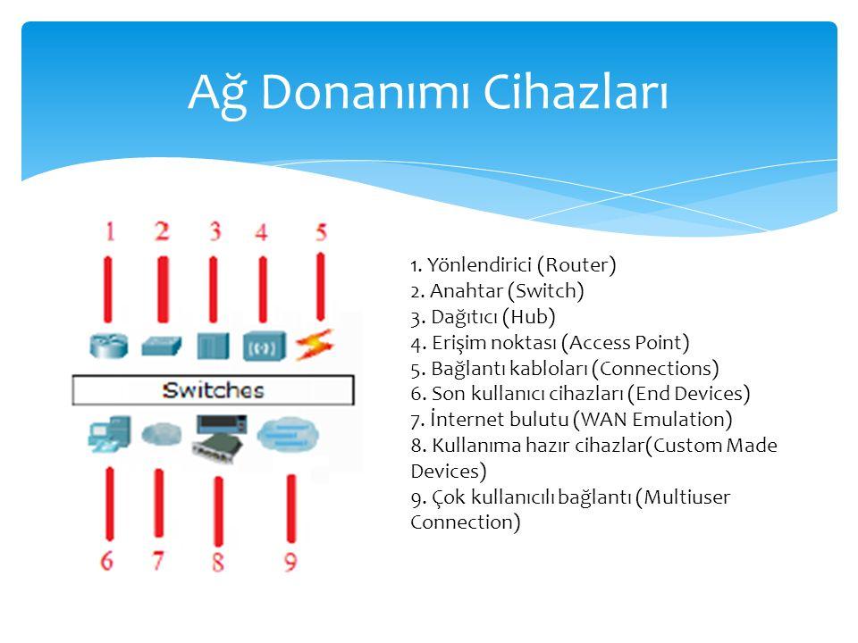 Ağ Donanımı Cihazları 1. Yönlendirici (Router) 2. Anahtar (Switch)