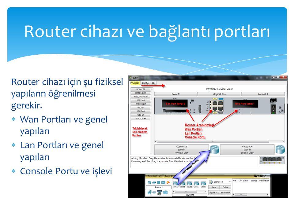 Router cihazı ve bağlantı portları