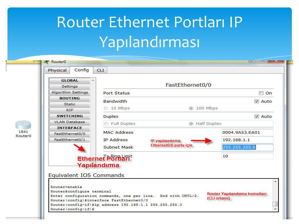 Router Ethernet Portları IP Yapılandırması