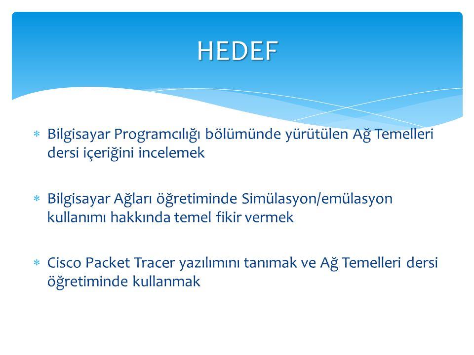 HEDEF Bilgisayar Programcılığı bölümünde yürütülen Ağ Temelleri dersi içeriğini incelemek.