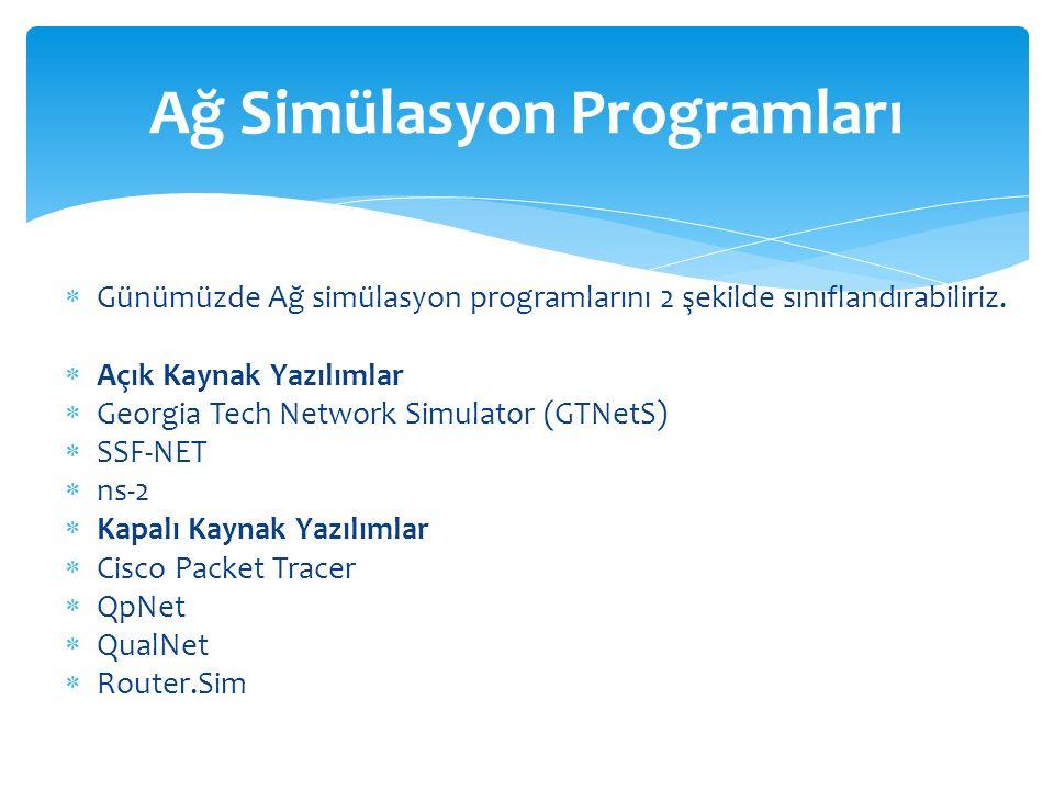 Ağ Simülasyon Programları