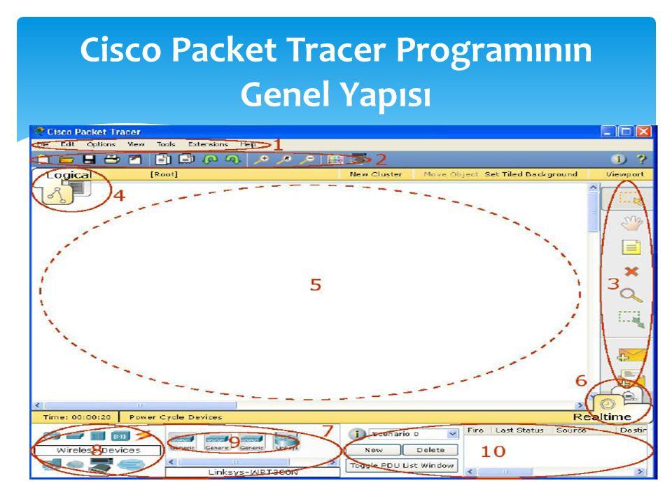 Cisco Packet Tracer Programının Genel Yapısı