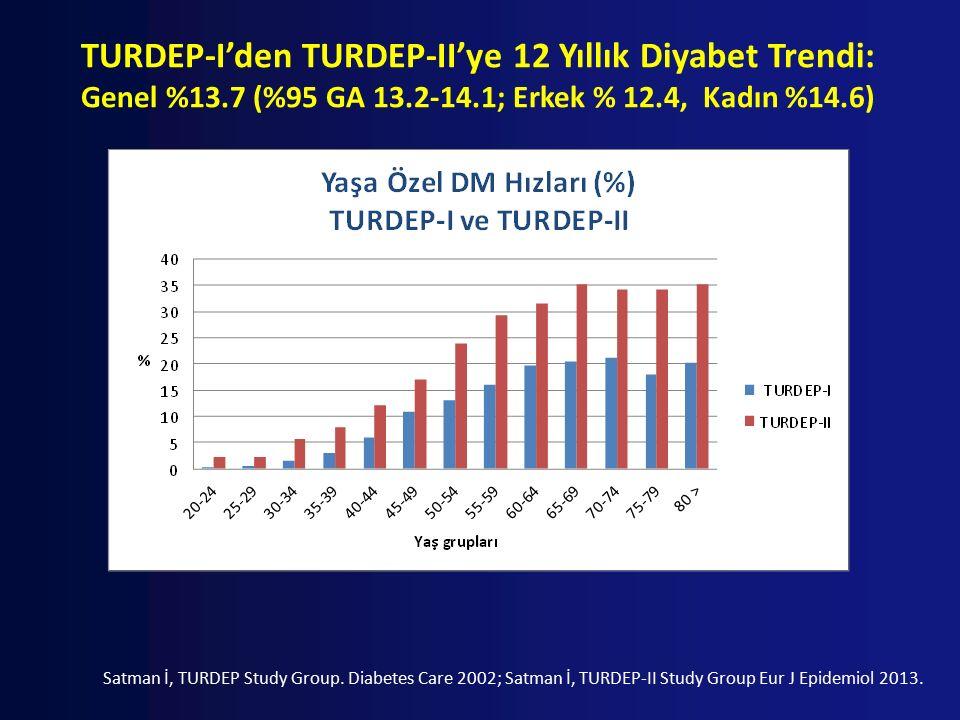 TURDEP-I'den TURDEP-II'ye 12 Yıllık Diyabet Trendi: