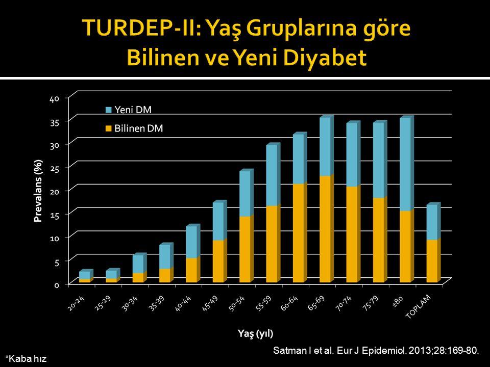 TURDEP-II: Yaş Gruplarına göre Bilinen ve Yeni Diyabet