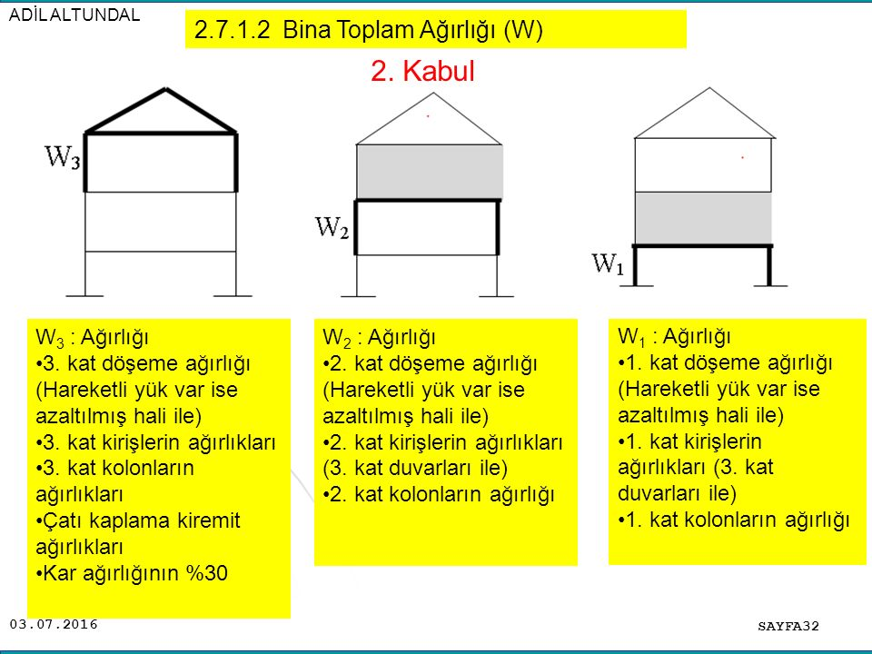 2. Kabul 2.7.1.2 Bina Toplam Ağırlığı (W) W3 : Ağırlığı
