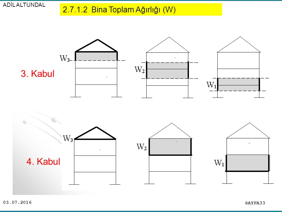 ADİL ALTUNDAL 2.7.1.2 Bina Toplam Ağırlığı (W) 3. Kabul 4. Kabul