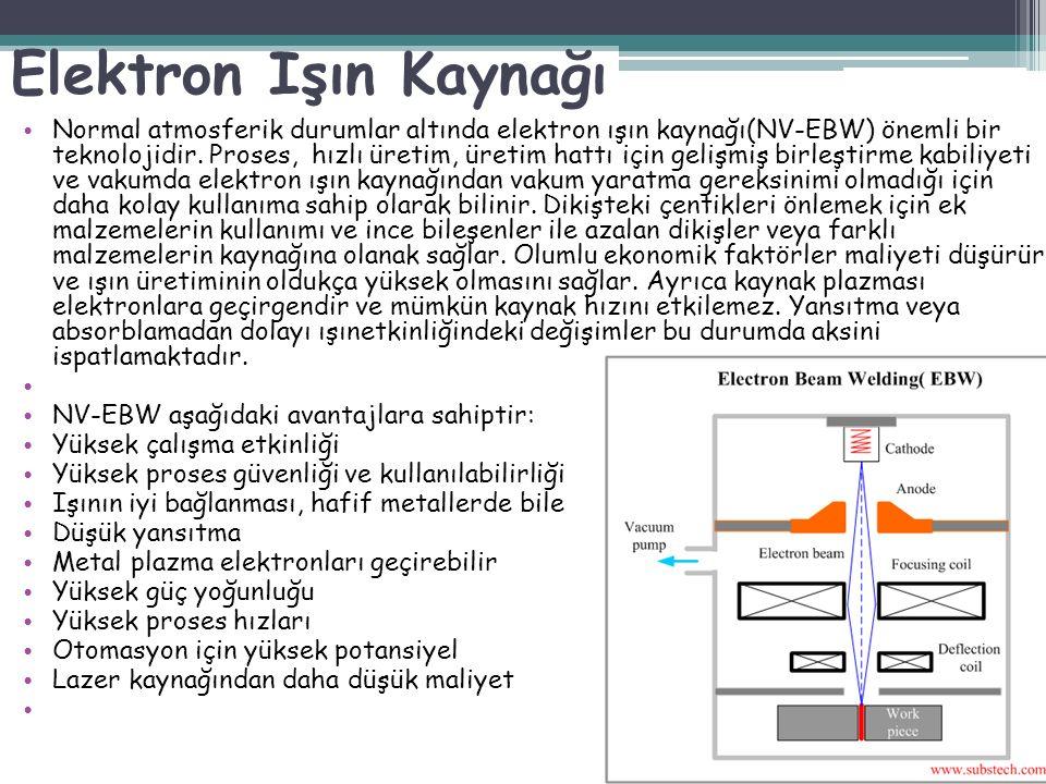 Elektron Işın Kaynağı