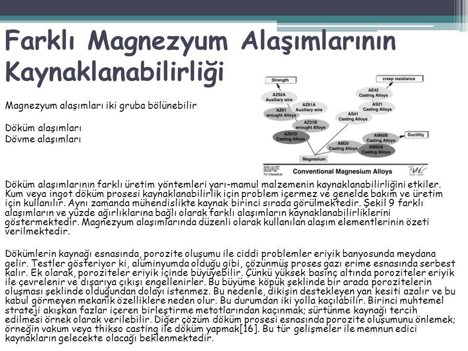 Farklı Magnezyum Alaşımlarının Kaynaklanabilirliği