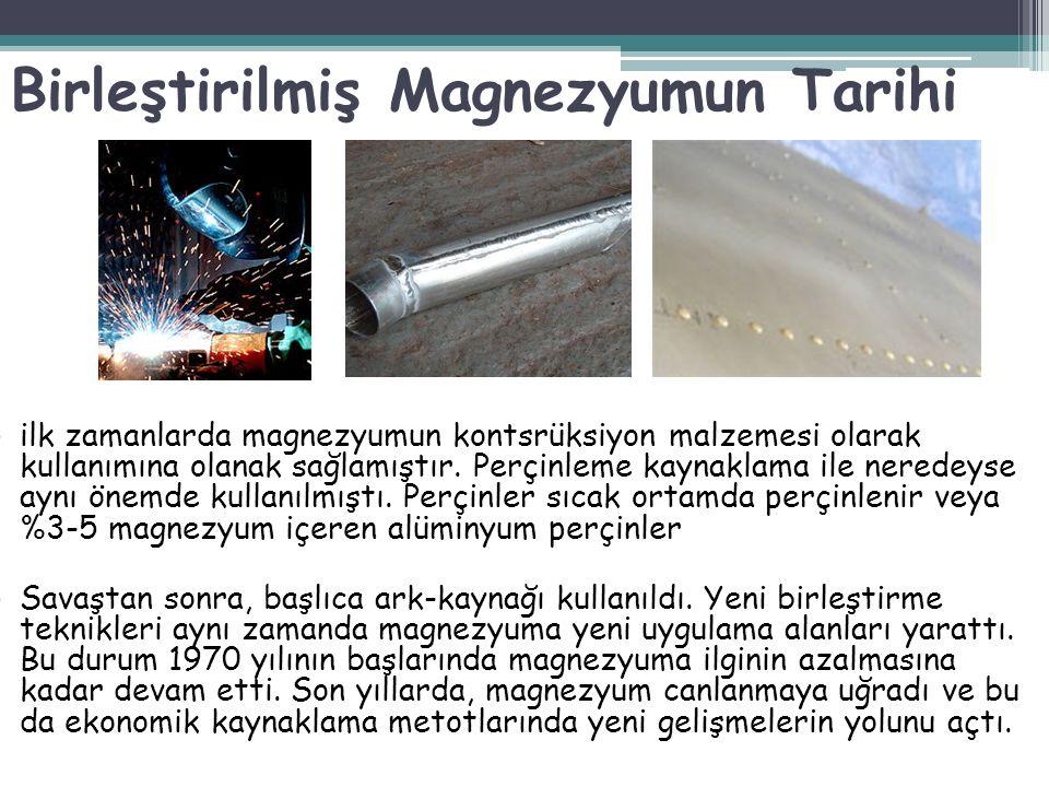 Birleştirilmiş Magnezyumun Tarihi