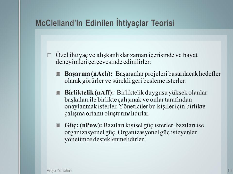 McClelland'In Edinilen İhtiyaçlar Teorisi