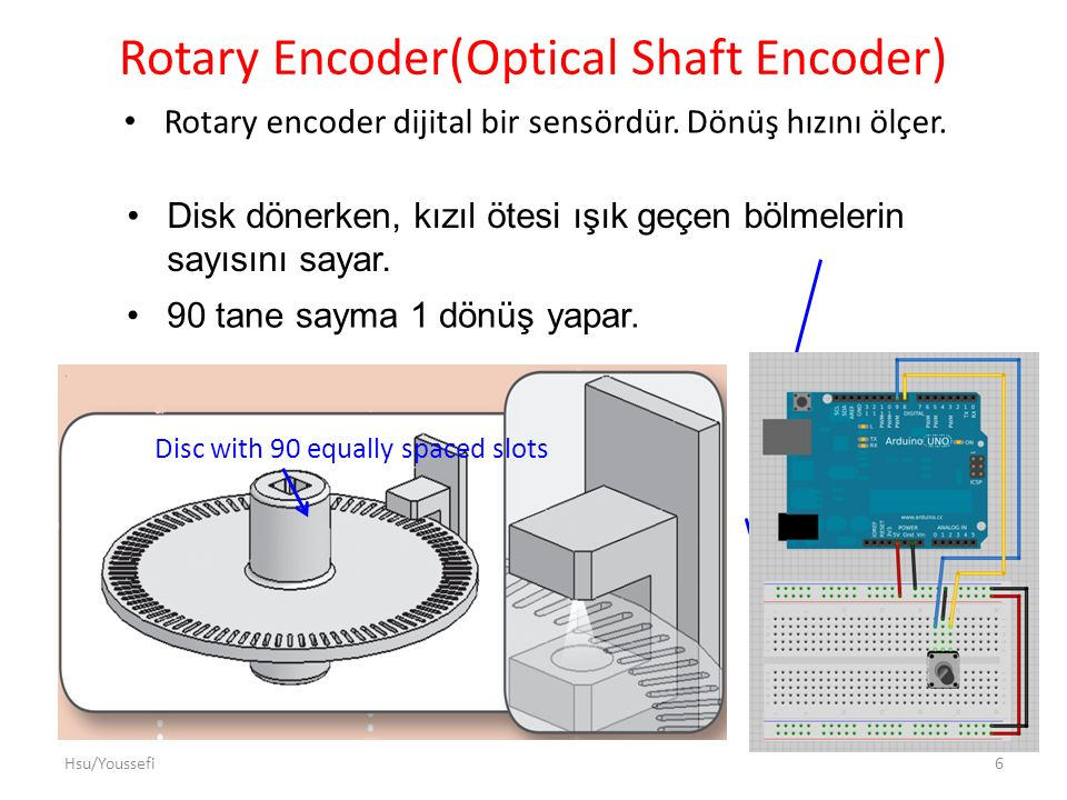 Rotary Encoder(Optical Shaft Encoder)