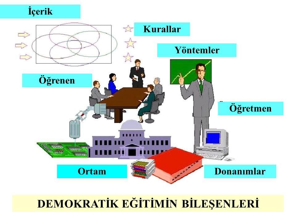 DEMOKRATİK EĞİTİMİN BİLEŞENLERİ