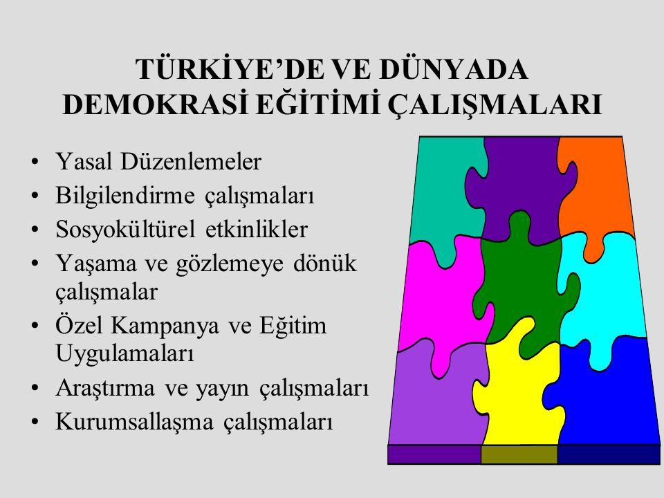 TÜRKİYE'DE VE DÜNYADA DEMOKRASİ EĞİTİMİ ÇALIŞMALARI