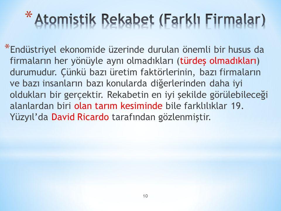 Atomistik Rekabet (Farklı Firmalar)