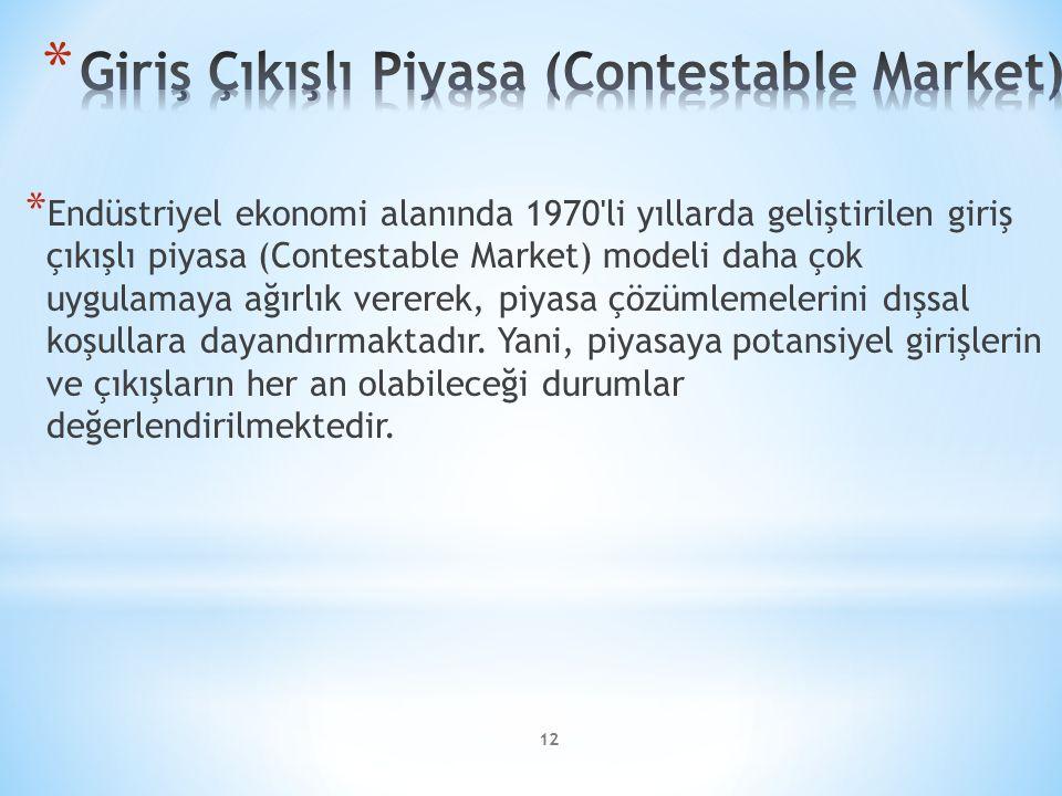 Giriş Çıkışlı Piyasa (Contestable Market)