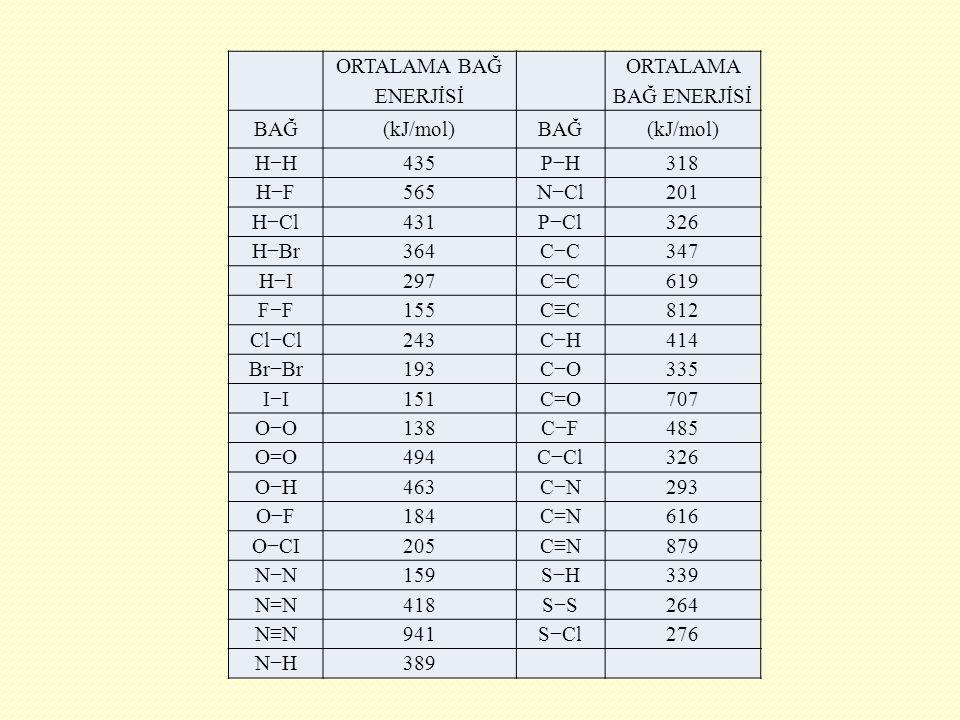 ORTALAMA BAĞ ENERJİSİ. ORTALAMA BAĞ ENERJİSİ. BAĞ. (kJ/mol) H−H. 435. P−H. 318. H−F. 565.