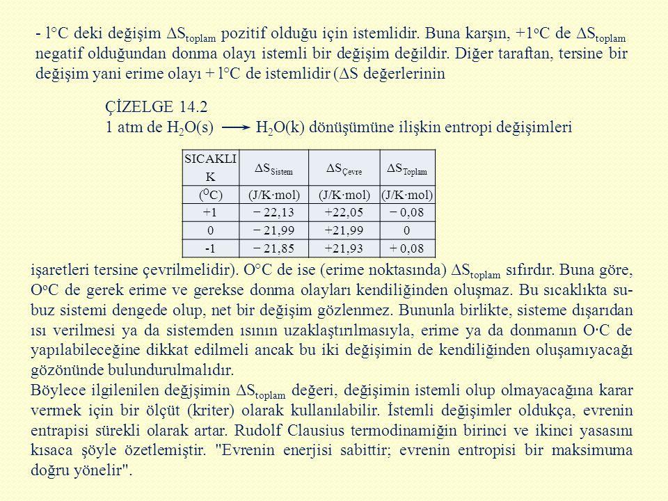 1 atm de H2O(s) H2O(k) dönüşümüne ilişkin entropi değişimleri