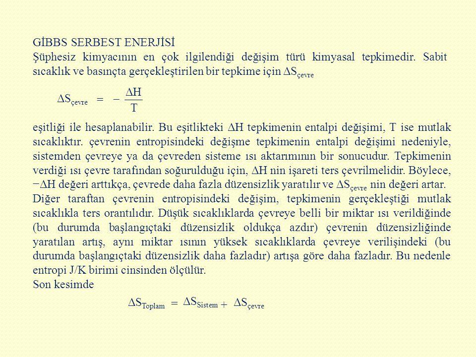 GİBBS SERBEST ENERJİSİ
