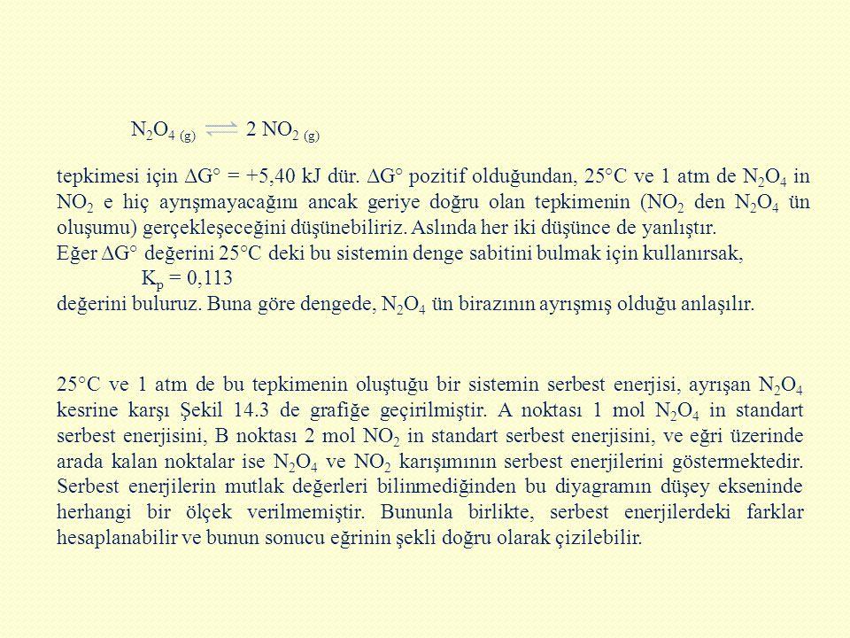 N2O4 (g) 2 NO2 (g)