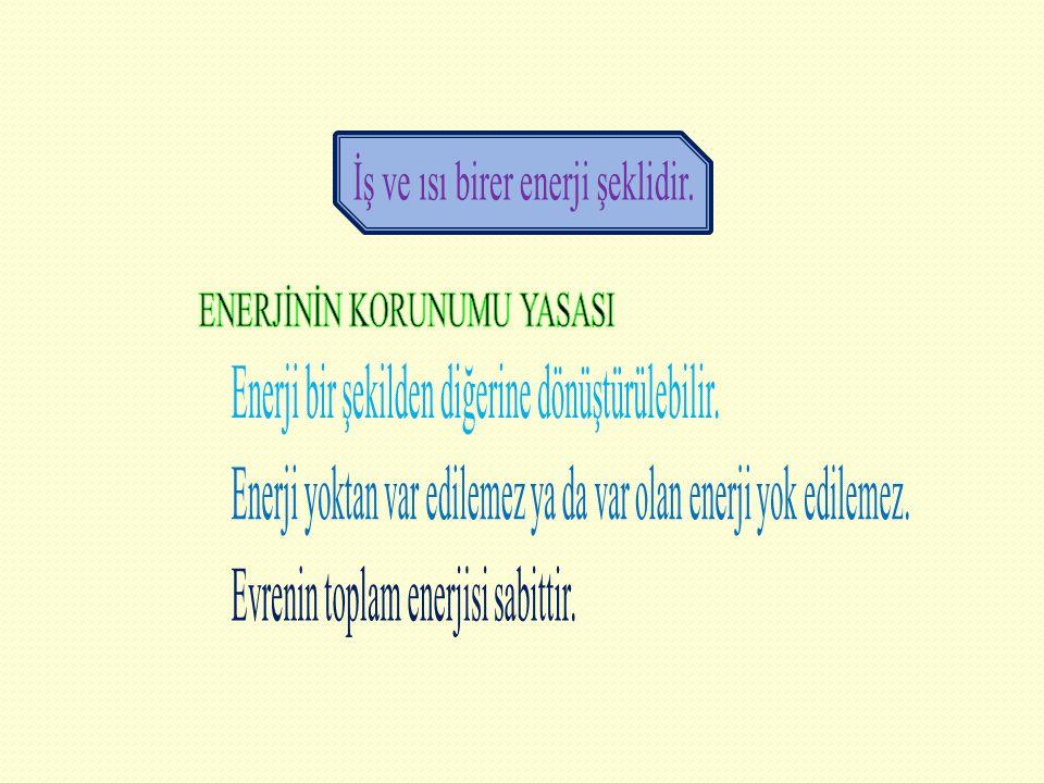 Enerji yoktan var edilemez ya da var olan enerji yok edilemez.