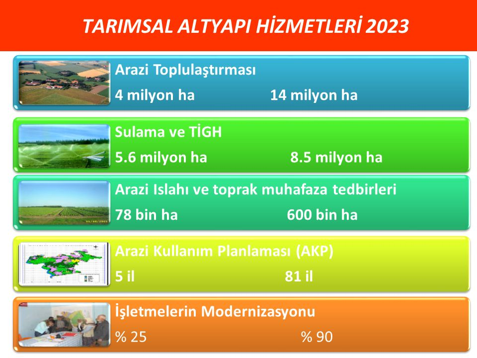 TARIMSAL ALTYAPI HİZMETLERİ 2023