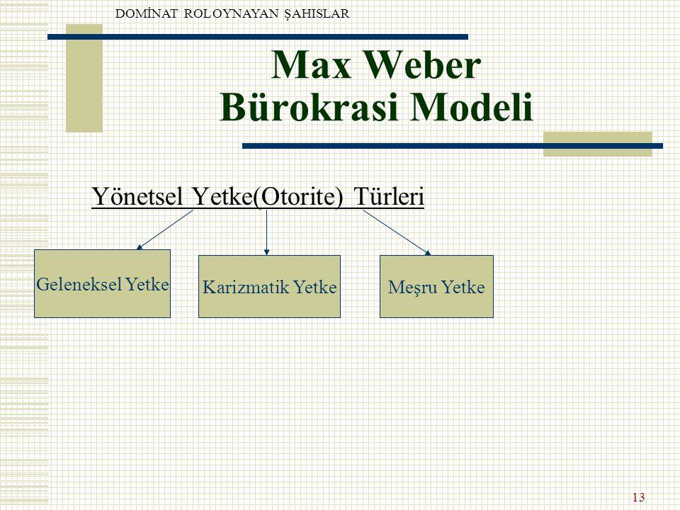 Max Weber Bürokrasi Modeli