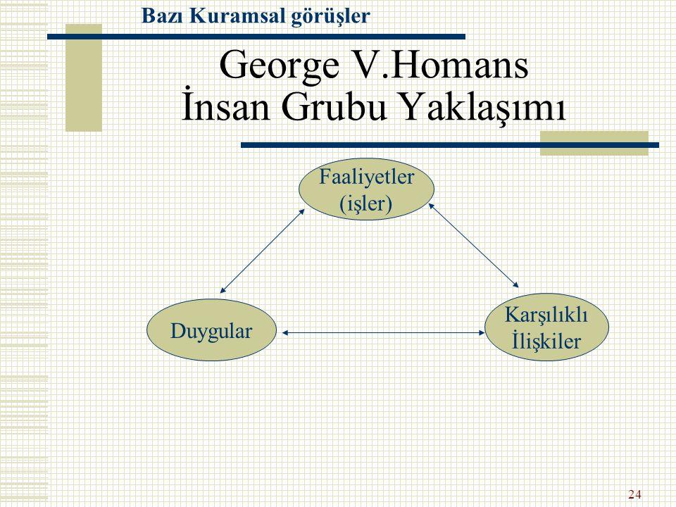 George V.Homans İnsan Grubu Yaklaşımı