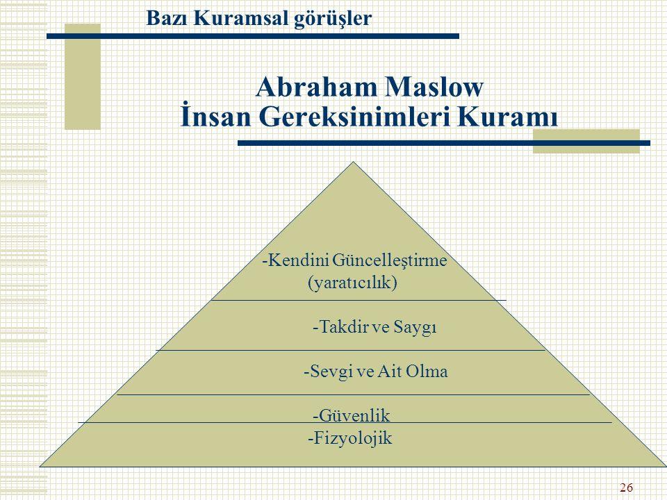 Abraham Maslow İnsan Gereksinimleri Kuramı