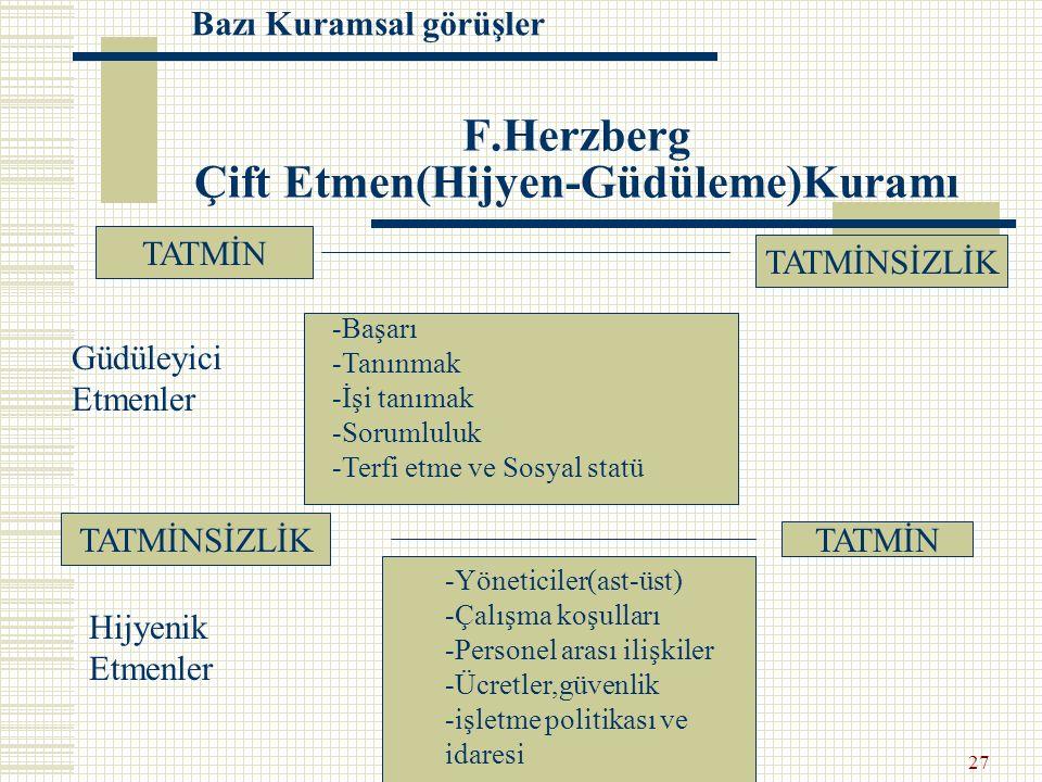 F.Herzberg Çift Etmen(Hijyen-Güdüleme)Kuramı