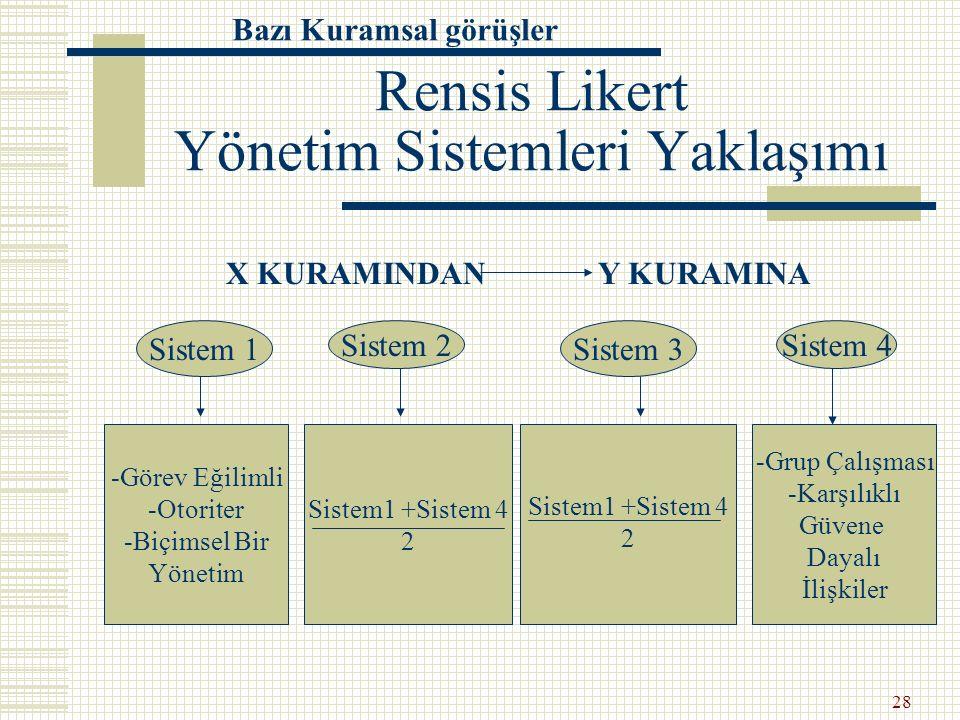 Rensis Likert Yönetim Sistemleri Yaklaşımı