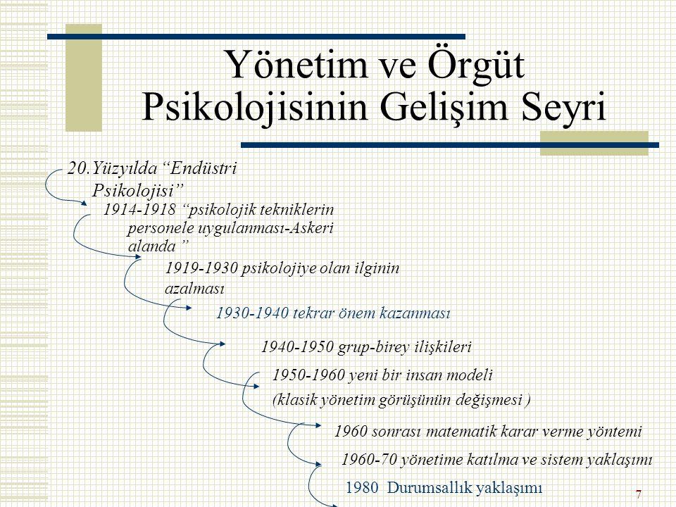 Yönetim ve Örgüt Psikolojisinin Gelişim Seyri