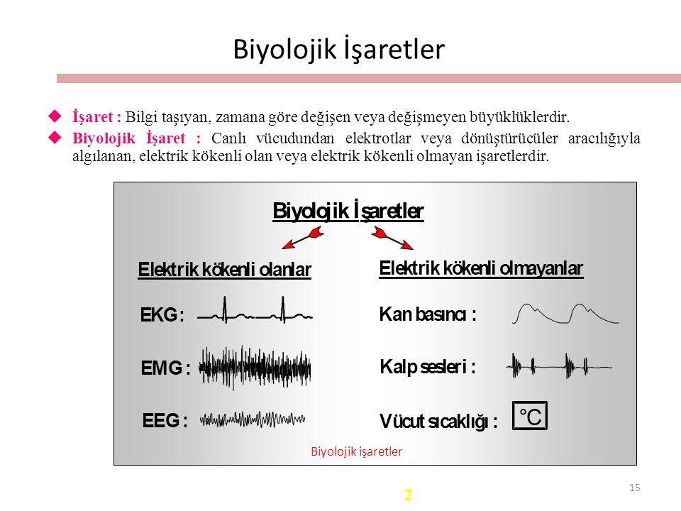 Biyolojik İşaretler ° C B i y o l j k İ ş a r e t E ö n m K G : M b s
