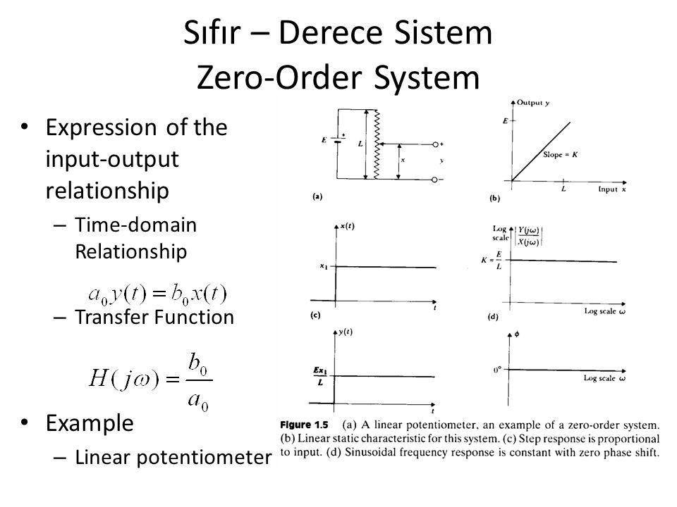 Sıfır – Derece Sistem Zero-Order System