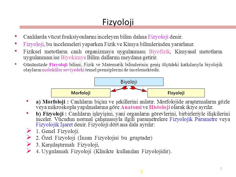 Fizyoloji Canlılarda vücut fonksiyonlarını inceleyen bilim dalına Fizyoloji denir.
